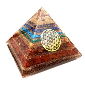 Large Pyramids